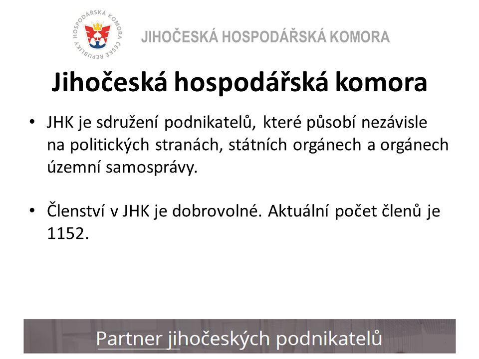 Služby JHK Informační servis, poradenství Czechpoint, exportní dokumenty, e-mýto Vzdělávání a konferenční služby Propagační služby Nabídky a poptávky