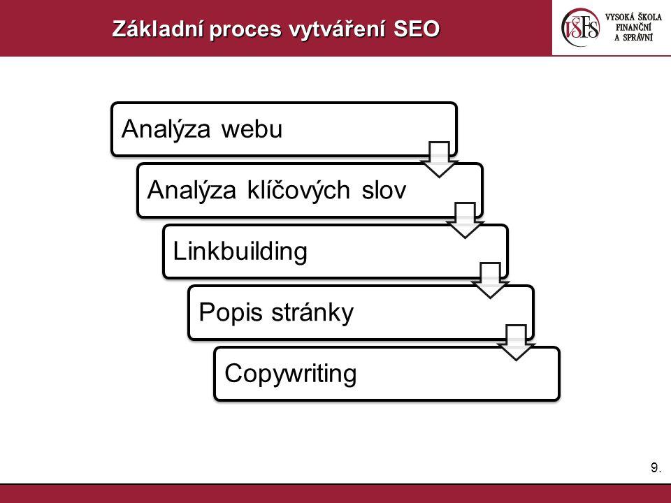 9.9. Základní proces vytváření SEO Analýza webuAnalýza klíčových slovLinkbuildingPopis stránkyCopywriting