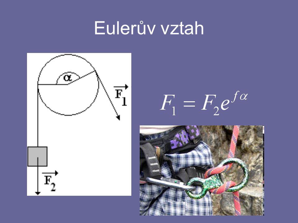 Eulerův vztah