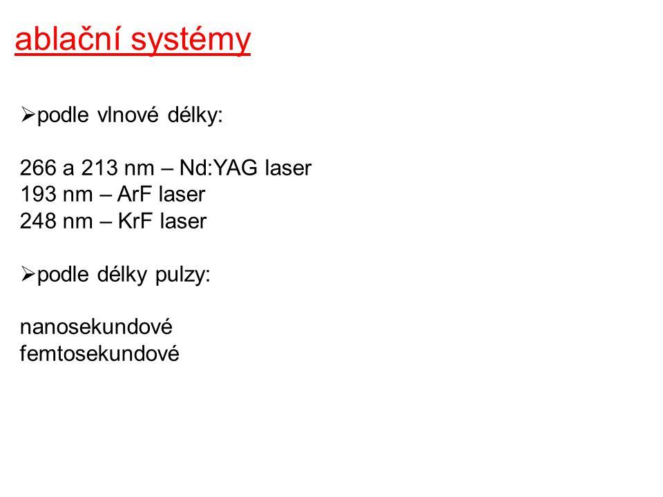ablační systémy  ns Nd:YAG ablační systém nejpoužívanější CCD kamera pro snímání povrchu vzorku ablační cela – různé velikosti a rozměry podle aplikace xyz translátor – pohyb vzorku a možnost zaostřování paprsku během ablace