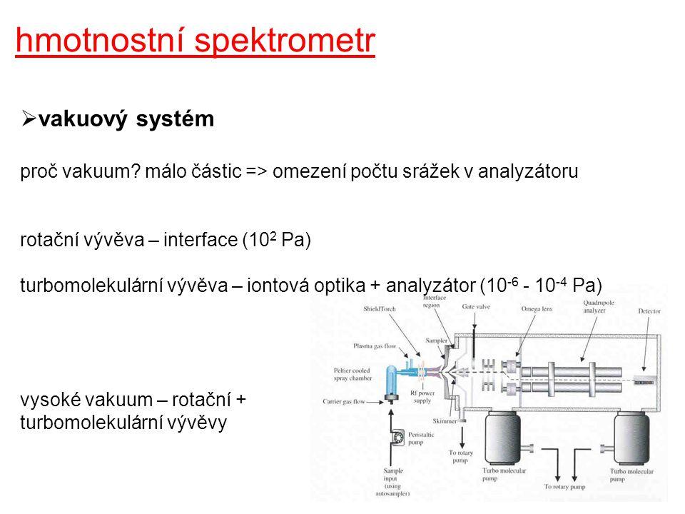 """hmotnostní spektrometr  iontová optika zaostření iontového svazku akcelerace iontů před vstupem do analyzátoru zabránění vstup nenabitých částic do analyzátoru – """"photon stop"""