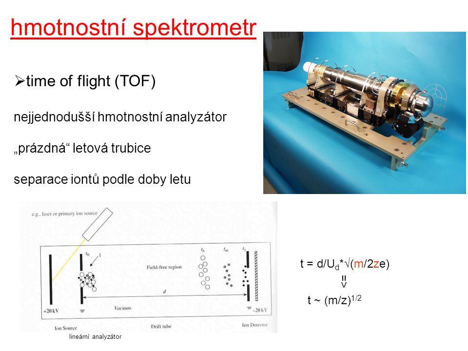 hmotnostní spektrometr  time of flight (TOF) ortogonální extrakce – ionty jsou extrahovány pulsním polem kolmám ke směru toku iontů – lepší rozlišení detector acceleration zone (U: acceleration voltage) slit tube (L: length) repelling plate ion extraction