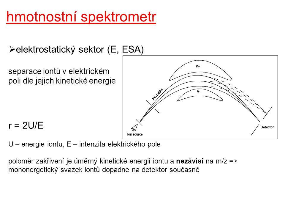 hmotnostní spektrometr  magnetický sektor (B, MAG) separace iontů v magnetické poli dle jejich m/z m/z = B 2 r 2 /2U B – magnetická indukce výběr vhodného m/z: posun výstupní štěrbiny změnou U (problém s nízkou extrakční účinností) změnou B