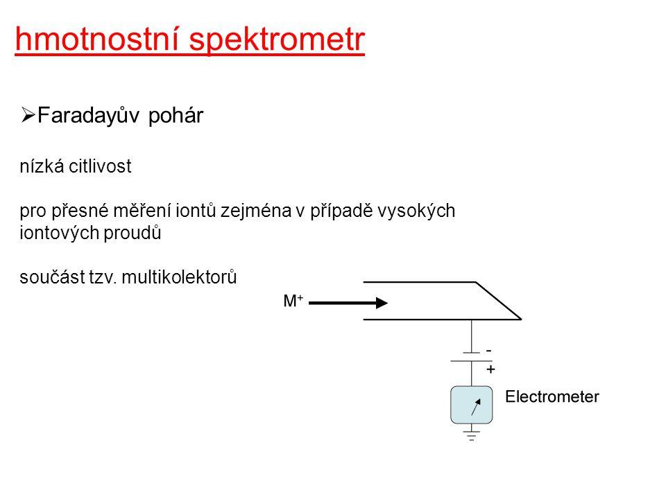 hmotnostní spektrometr  elektronový násobič obdoba fotonásobiče z ICP-OES série dynod s klesajícím potenciálem + kolektor elektronů pokles potenciálu je diskrétní