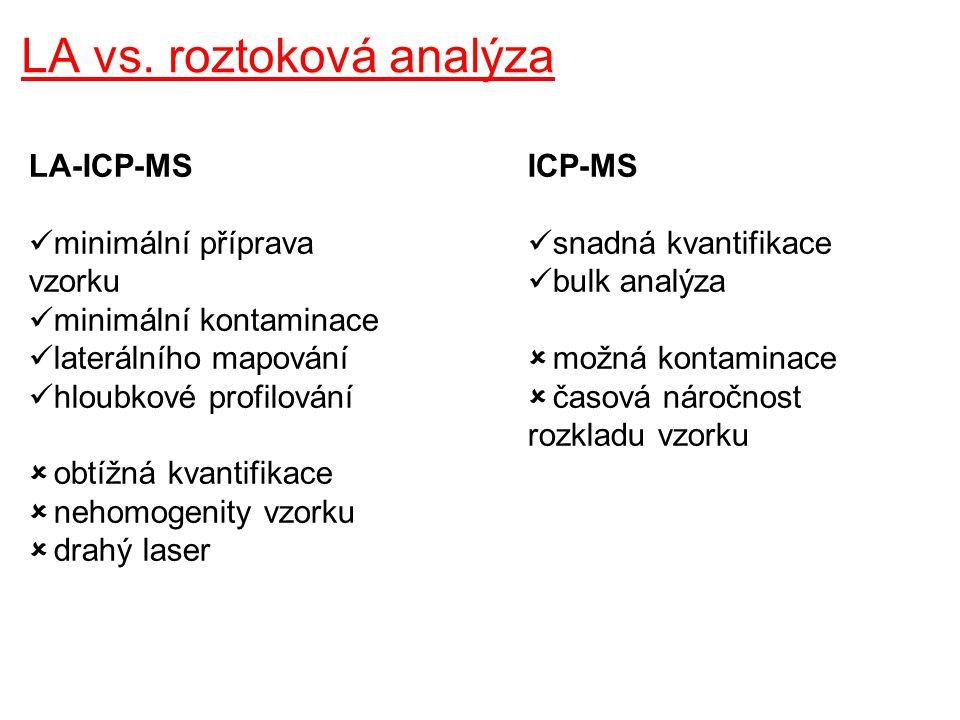obecný postup  2 zásadní informace: bulk nebo lokální analýza? práškový nebo kompaktní vzorek