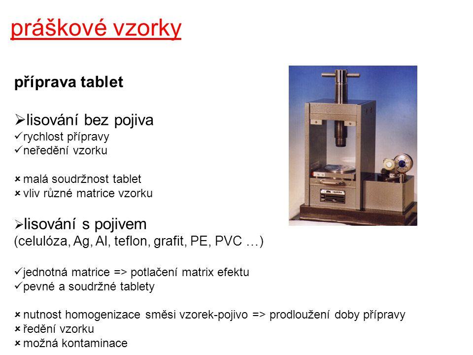 práškové vzorky příprava tablet  lisování hydraulické lisy – tlak 5-100 MPa doba lisování – vteřiny až minuty (v závislosti na lisovaném materiálu) velikost – X mm – X cm použití pojiv: celulóza, práškové kovy, teflon, PE, PVC...