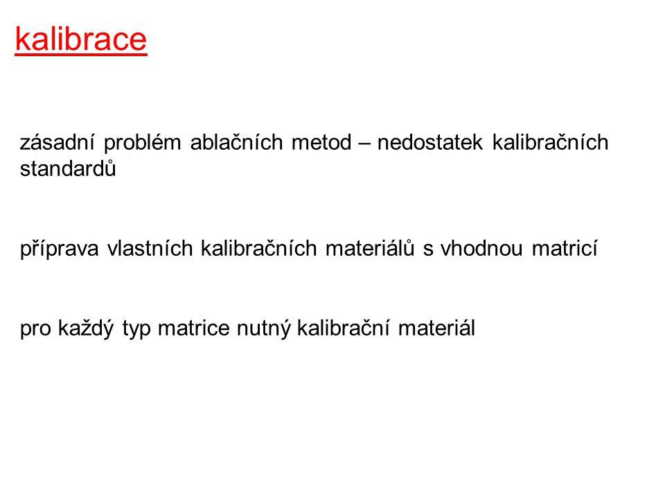 kalibrace  matrix matched kalibrace kalibrace s přizpůsobenou matricí – různý průběh ablačních dějů pro odlišné matrice kalibrační standardy certifikované referenční materiály – je jich nedostatek (pouze základní typy matric), drahé příprava vlastních kalibračních materiálů – lisování ve formě tablet