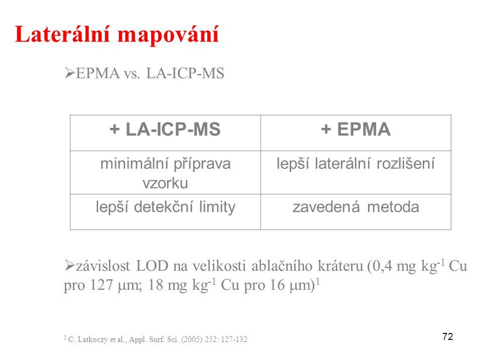 73 Laterální mapování  EPMA + LA-ICP-MS 1 – srovnání na Mg slitinách; kvantifikace – normalizace signálu; LA vhodná pro nízké obsahy prvků (Fe, Co) 1 C.
