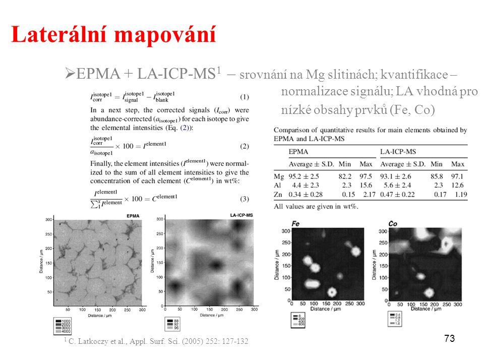 74 Forenzní analýza  srovnávání prvkového složení  srovnání izotopových poměrů  lokální mikroanalýza