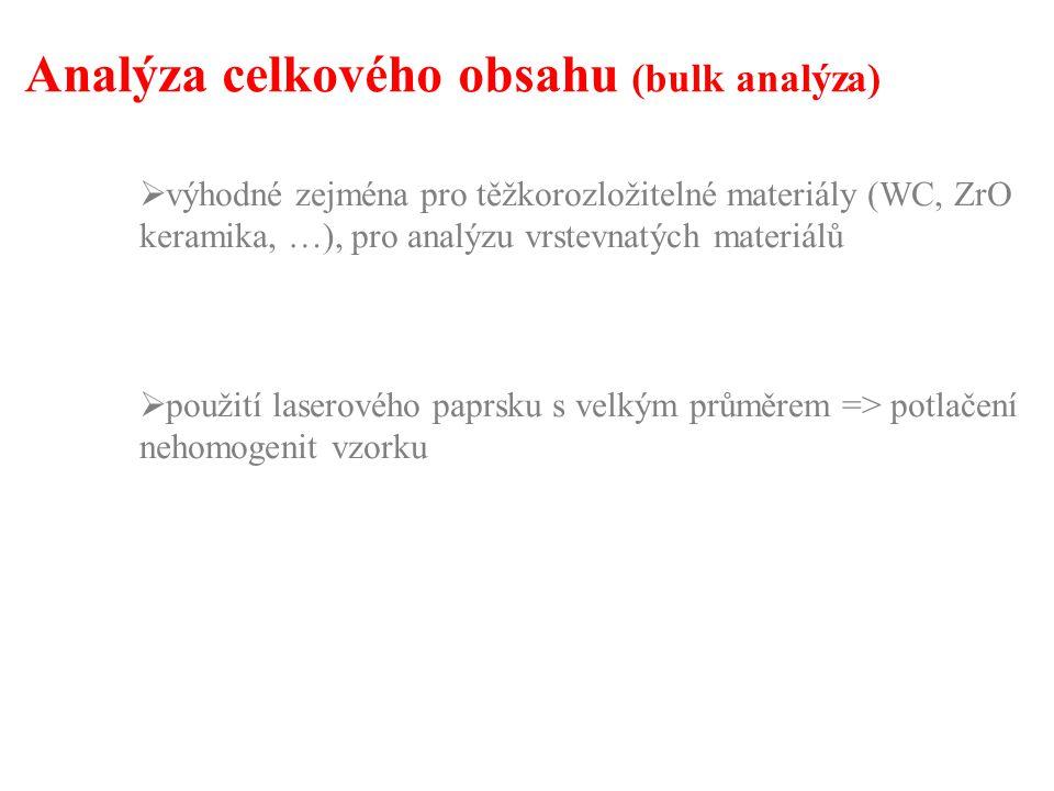 Analýza celkového obsahu (bulk analýza)  Těžko rozložitelné WC 1,2 – příprava tablet s Ag pojivem, srovnání LA se zmlžováním roztoků, použití vnitřního standardu (Ge) – srovnání sintrovaných WC (kompaktní) s práškovým WC; shoda ablací s XRF a PN-ICP-OES analýzami 1 M.