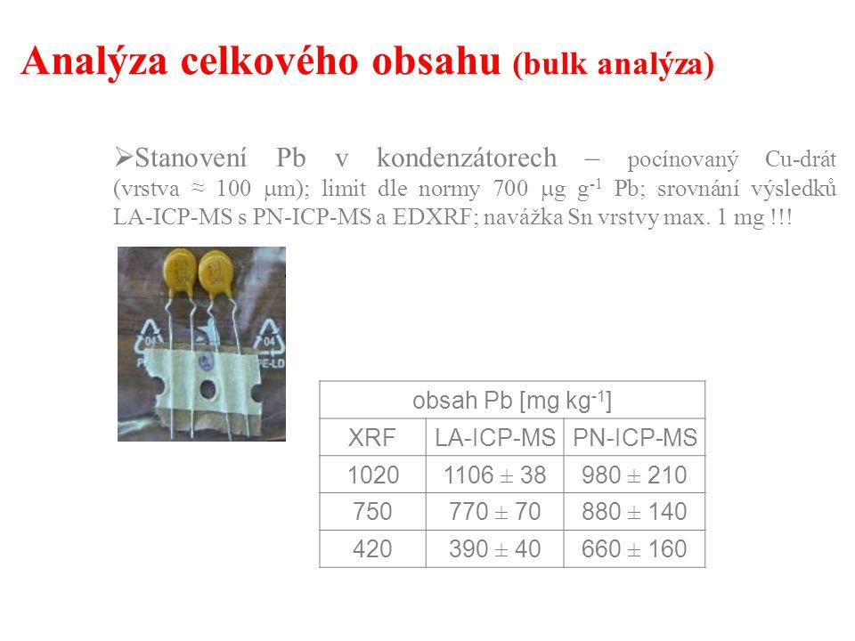 Využití v jaderném průmyslu  důkaz kontaminace jaderným odpadem ( 235 U/ 238 U; 236 U/ 238 U)  charakterizace jaderného paliva  využití při vývoji nových typů reaktorů (transmutory, SFR)
