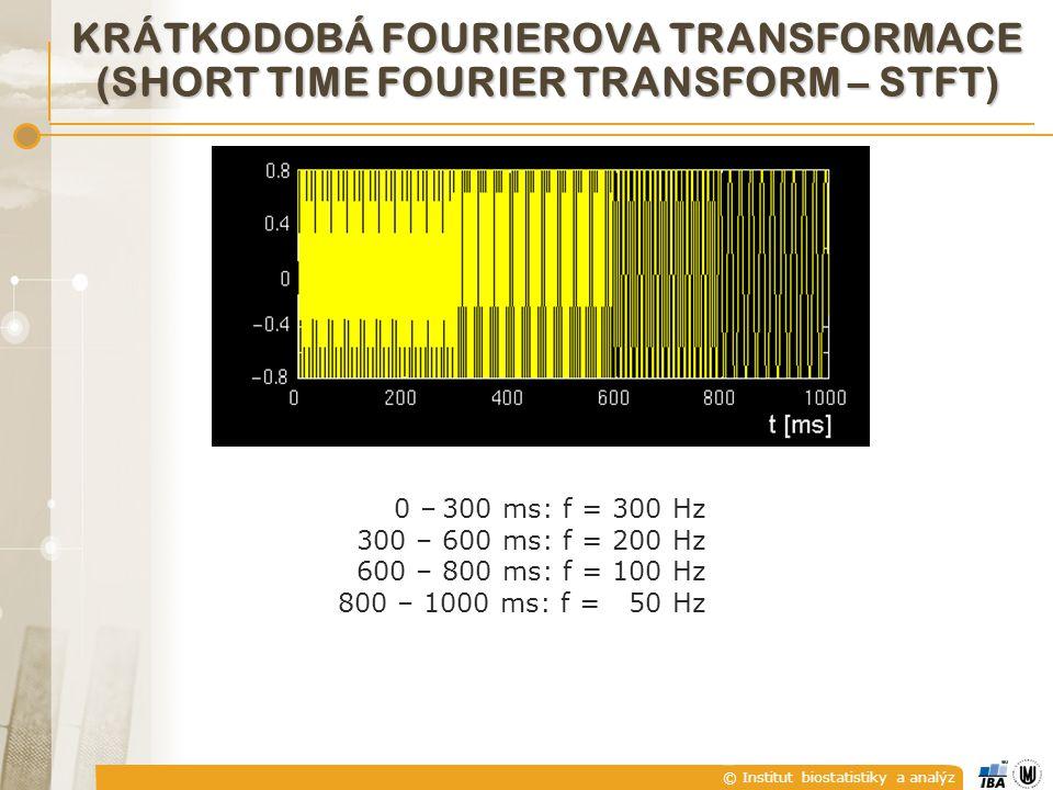 © Institut biostatistiky a analýz KRÁTKODOBÁ FOURIEROVA TRANSFORMACE (SHORT TIME FOURIER TRANSFORM – STFT) 0 – 300 ms: f = 300 Hz 300 – 600 ms: f = 200 Hz 600 – 800 ms: f = 100 Hz 800 – 1000 ms: f = 50 Hz