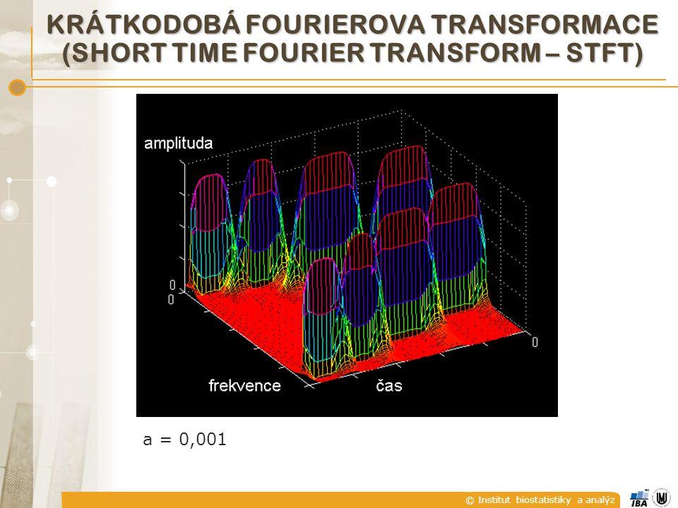 © Institut biostatistiky a analýz KRÁTKODOBÁ FOURIEROVA TRANSFORMACE (SHORT TIME FOURIER TRANSFORM – STFT) a = 0,001