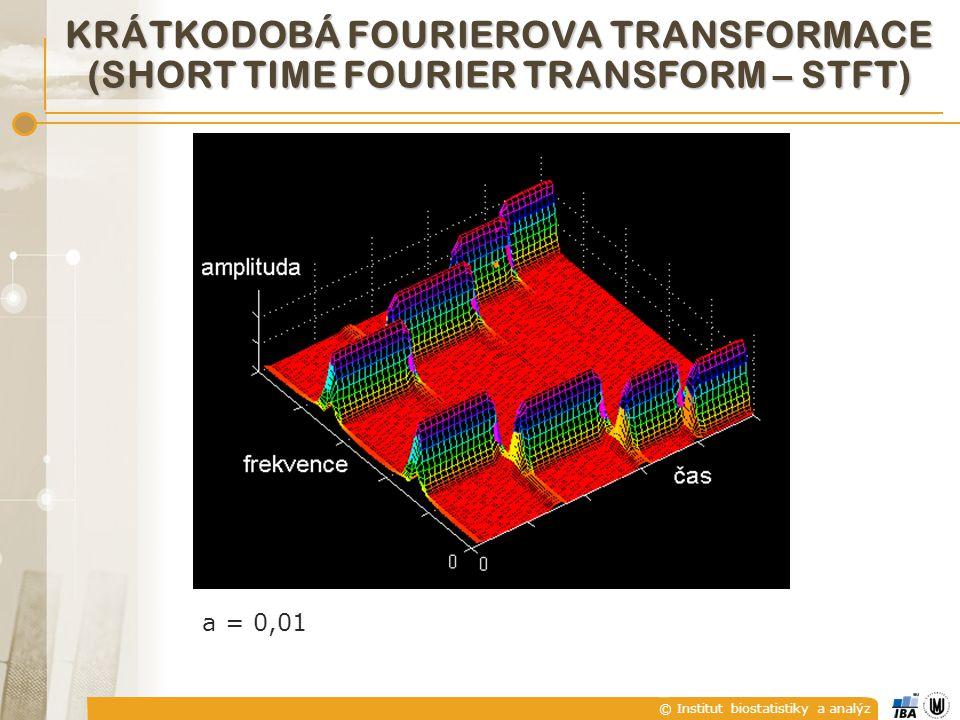 © Institut biostatistiky a analýz KRÁTKODOBÁ FOURIEROVA TRANSFORMACE (SHORT TIME FOURIER TRANSFORM – STFT) a = 0,01