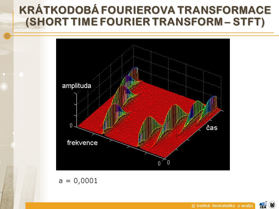 © Institut biostatistiky a analýz KRÁTKODOBÁ FOURIEROVA TRANSFORMACE (SHORT TIME FOURIER TRANSFORM – STFT) a = 0,0001