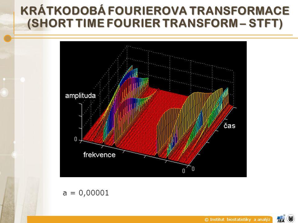 © Institut biostatistiky a analýz KRÁTKODOBÁ FOURIEROVA TRANSFORMACE (SHORT TIME FOURIER TRANSFORM – STFT) a = 0,00001
