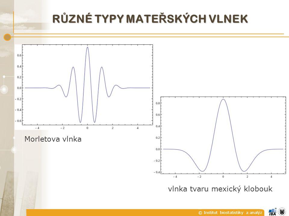 © Institut biostatistiky a analýz R Ů ZNÉ TYPY MATE Ř SKÝCH VLNEK Morletova vlnka vlnka tvaru mexický klobouk