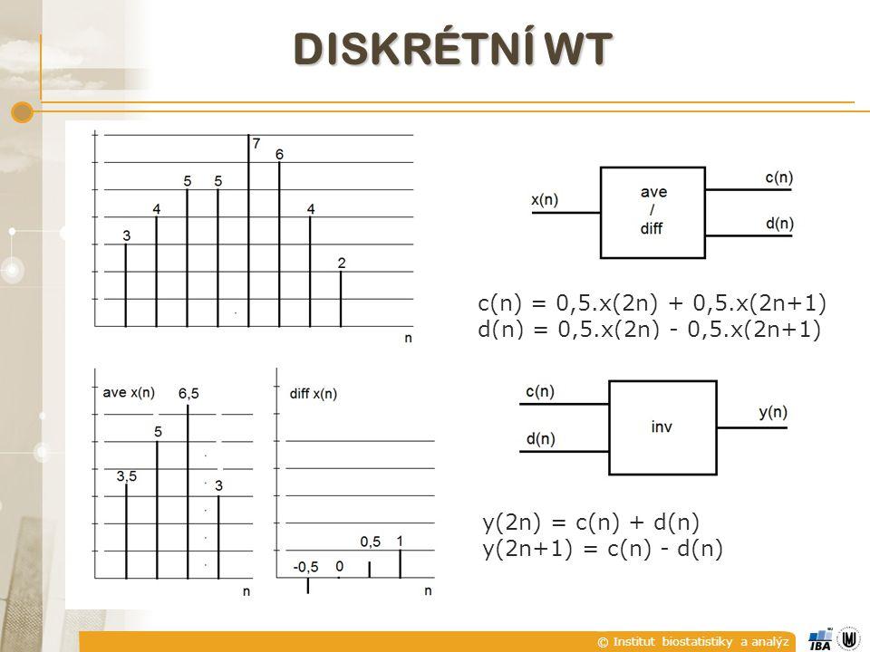 © Institut biostatistiky a analýz DISKRÉTNÍ WT c(n) = 0,5.x(2n) + 0,5.x(2n+1) d(n) = 0,5.x(2n) - 0,5.x(2n+1) y(2n) = c(n) + d(n) y(2n+1) = c(n) - d(n)