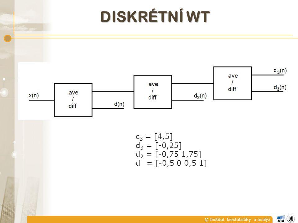 © Institut biostatistiky a analýz DISKRÉTNÍ WT c 3 = [4,5] d 3 = [-0,25] d 2 = [-0,75 1,75] d = [-0,5 0 0,5 1]