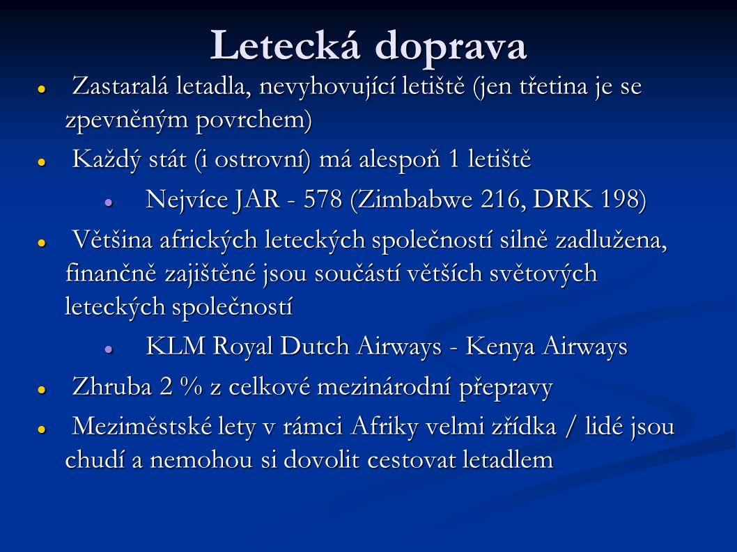 Letecká doprava Zastaralá letadla, nevyhovující letiště (jen třetina je se zpevněným povrchem) Zastaralá letadla, nevyhovující letiště (jen třetina je se zpevněným povrchem) Každý stát (i ostrovní) má alespoň 1 letiště Každý stát (i ostrovní) má alespoň 1 letiště Nejvíce JAR - 578 (Zimbabwe 216, DRK 198) Nejvíce JAR - 578 (Zimbabwe 216, DRK 198) Většina afrických leteckých společností silně zadlužena, finančně zajištěné jsou součástí větších světových leteckých společností Většina afrických leteckých společností silně zadlužena, finančně zajištěné jsou součástí větších světových leteckých společností KLM Royal Dutch Airways - Kenya Airways KLM Royal Dutch Airways - Kenya Airways Zhruba 2 % z celkové mezinárodní přepravy Zhruba 2 % z celkové mezinárodní přepravy Meziměstské lety v rámci Afriky velmi zřídka / lidé jsou chudí a nemohou si dovolit cestovat letadlem Meziměstské lety v rámci Afriky velmi zřídka / lidé jsou chudí a nemohou si dovolit cestovat letadlem