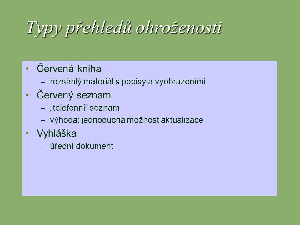 Směrnice EU 15 prioritních Endemity a subendemity –Artemisia pancicii, Campanula bohemica, Campanula gelida, Cerastium alsinifolium, Dianthus arenarius subsp.
