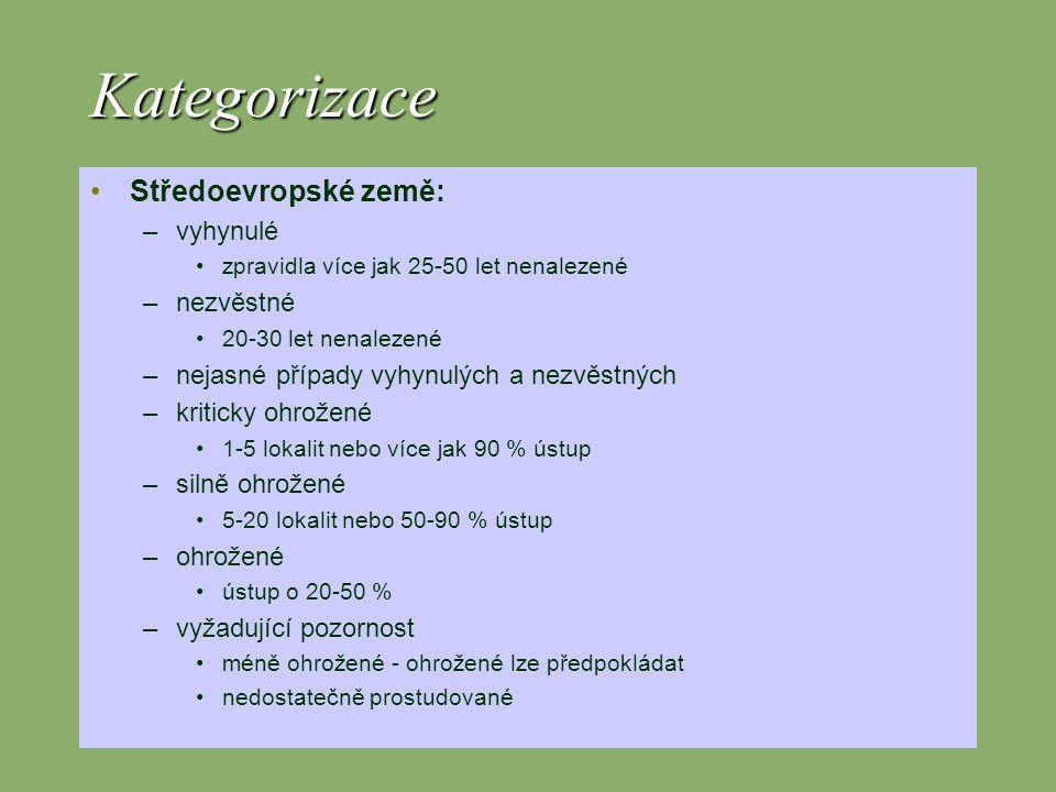 Kategorizace Středoevropské země: –vyhynulé zpravidla více jak 25-50 let nenalezené –nezvěstné 20-30 let nenalezené –nejasné případy vyhynulých a nezv