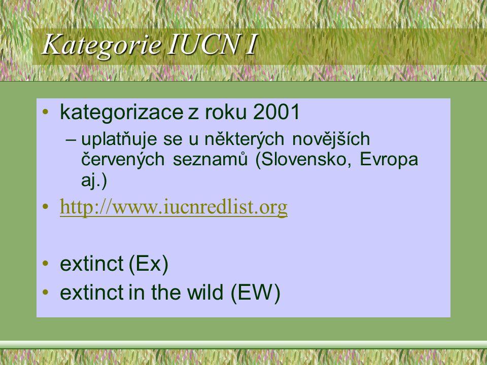 Kategorie IUCN I kategorizace z roku 2001 –uplatňuje se u některých novějších červených seznamů (Slovensko, Evropa aj.) http://www.iucnredlist.org ext