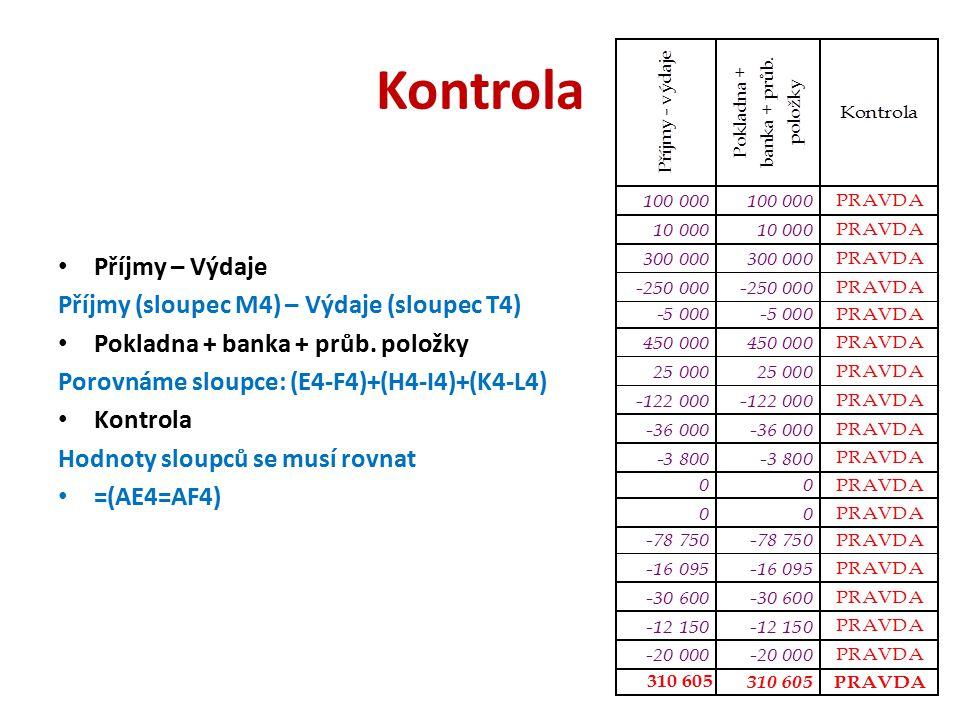 Kontrola Příjmy – Výdaje Příjmy (sloupec M4) – Výdaje (sloupec T4) Pokladna + banka + průb. položky Porovnáme sloupce: (E4-F4)+(H4-I4)+(K4-L4) Kontrol