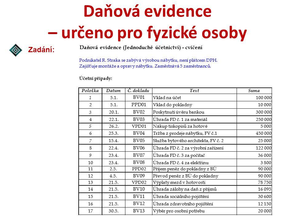 Daňová evidence – určeno pro fyzické osoby Zadání: