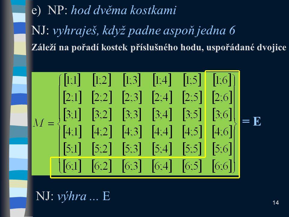 e) NP: hod dvěma kostkami NJ: vyhraješ, když padne aspoň jedna 6 Záleží na pořadí kostek příslušného hodu, uspořádané dvojice NJ: výhra...