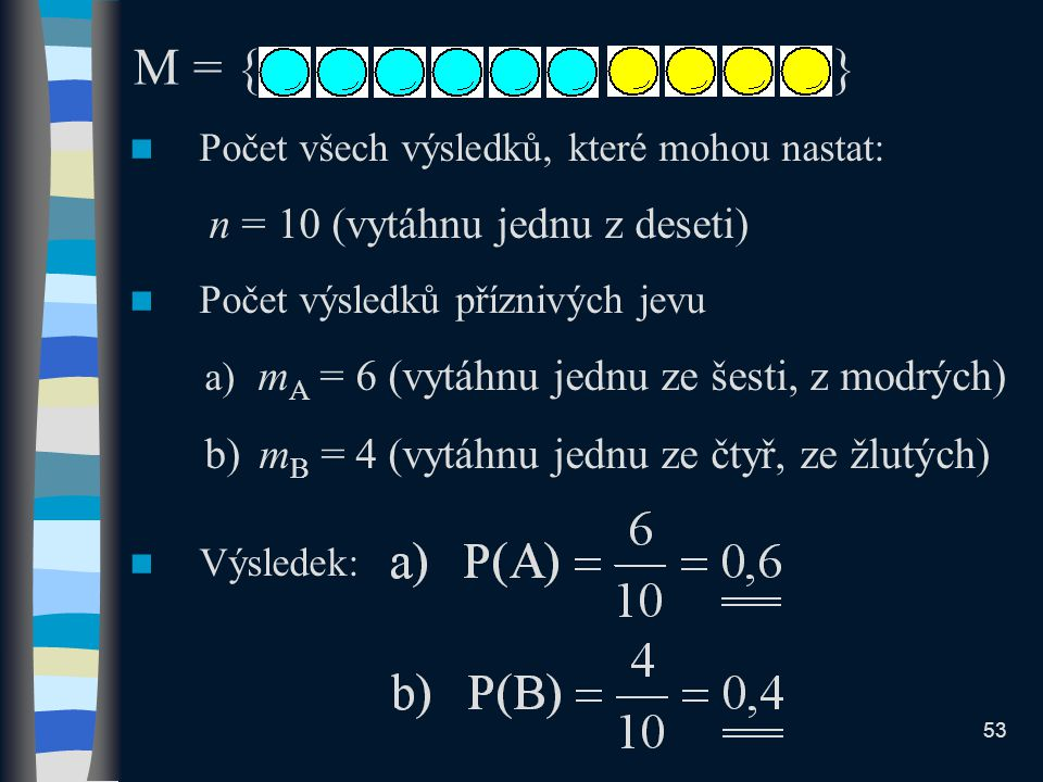 Počet všech výsledků, které mohou nastat: n = 10 (vytáhnu jednu z deseti) Počet výsledků příznivých jevu a) m A = 6 (vytáhnu jednu ze šesti, z modrých) b) m B = 4 (vytáhnu jednu ze čtyř, ze žlutých) Výsledek: M = {} 53
