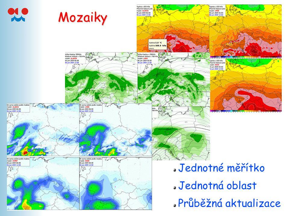 Mozaiky Jednotné měřítko Jednotná oblast Průběžná aktualizace