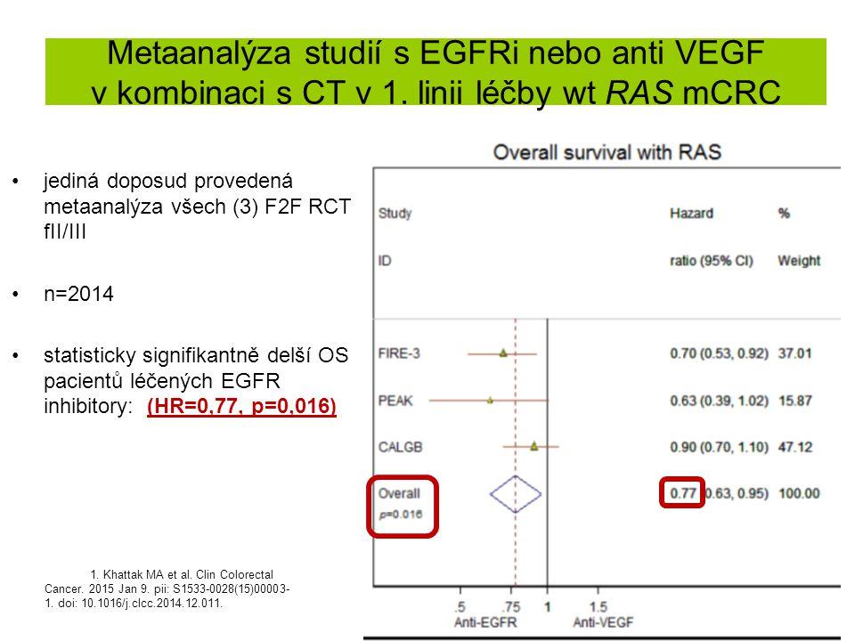 Metaanalýza studií s EGFRi nebo anti VEGF v kombinaci s CT v 1. linii léčby wt RAS mCRC jediná doposud provedená metaanalýza všech (3) F2F RCT fII/III