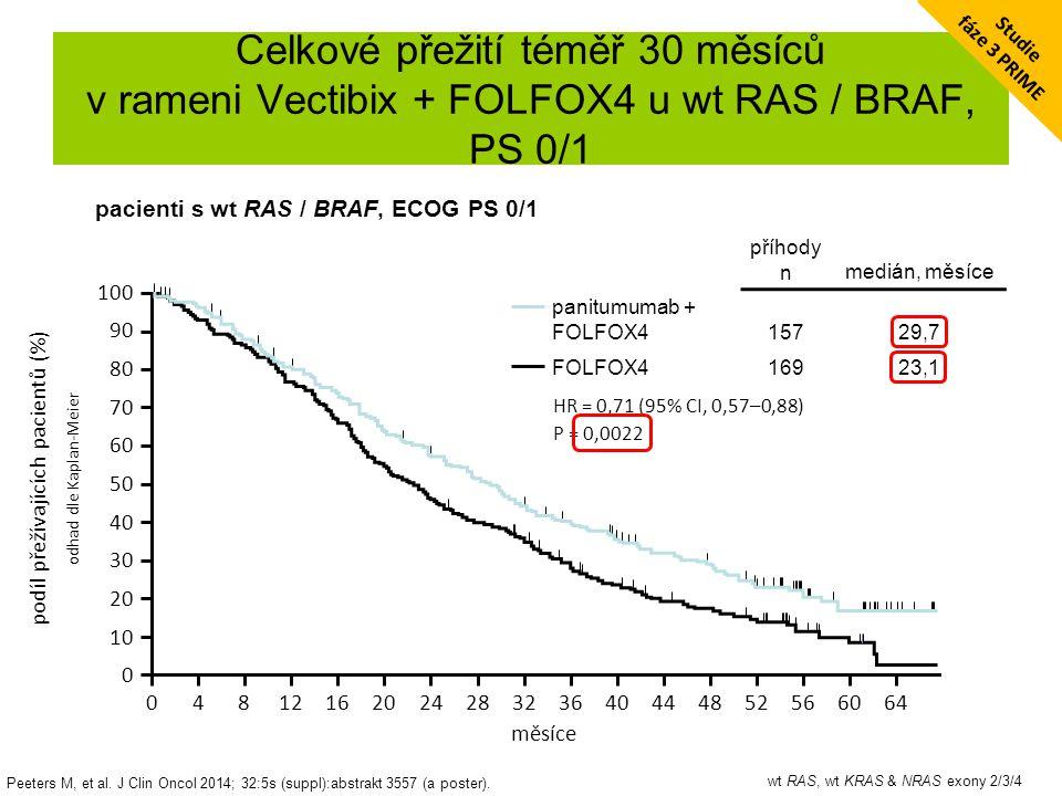 Celkové přežití téměř 30 měsíců v rameni Vectibix + FOLFOX4 u wt RAS / BRAF, PS 0/1 Peeters M, et al. J Clin Oncol 2014; 32:5s (suppl):abstrakt 3557 (
