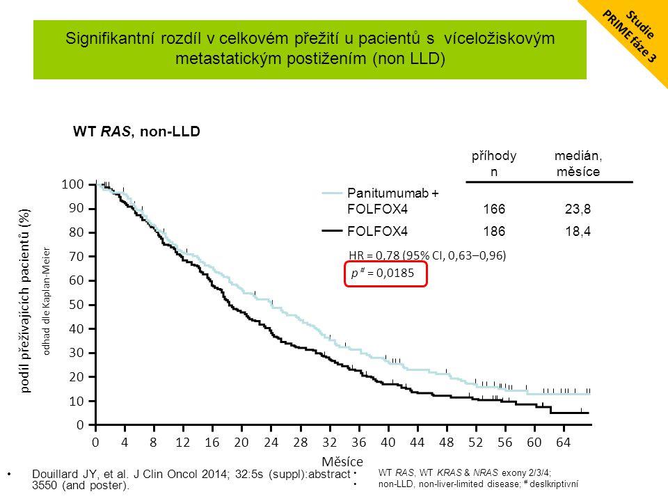 Signifikantní rozdíl v celkovém přežití u pacientů s víceložiskovým metastatickým postižením (non LLD) Douillard JY, et al. J Clin Oncol 2014; 32:5s (