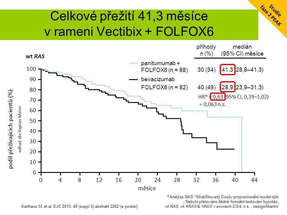 Celkové přežití 41,3 měsíce v rameni Vectibix + FOLFOX6 Karthaus M, et al. EJC 2013; 49 (suppl 3):abstrakt 2262 (a poster). # Analýza RAS ; *Stratifik