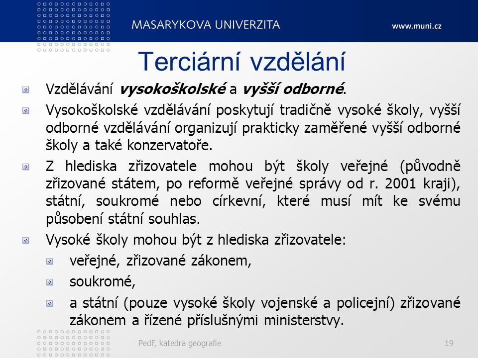 Terciární vzdělání Vzdělávání vysokoškolské a vyšší odborné.