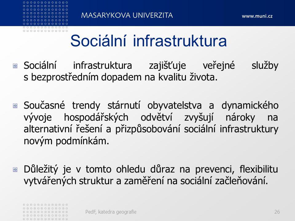 Sociální infrastruktura Sociální infrastruktura zajišťuje veřejné služby s bezprostředním dopadem na kvalitu života.