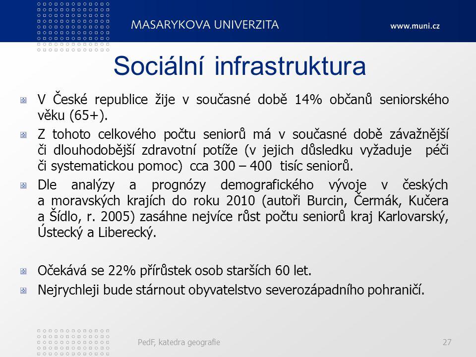 Sociální infrastruktura V České republice žije v současné době 14% občanů seniorského věku (65+).