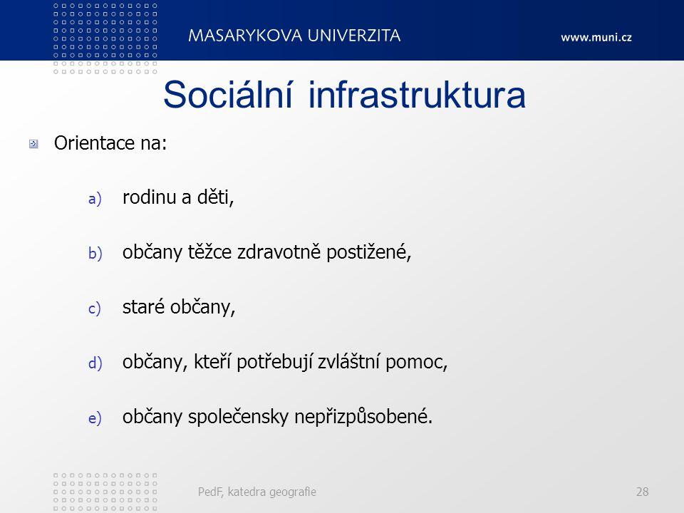 Sociální infrastruktura Orientace na: a) rodinu a děti, b) občany těžce zdravotně postižené, c) staré občany, d) občany, kteří potřebují zvláštní pomoc, e) občany společensky nepřizpůsobené.