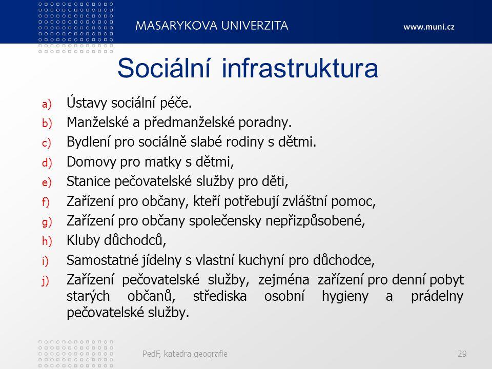 Sociální infrastruktura a) Ústavy sociální péče. b) Manželské a předmanželské poradny.