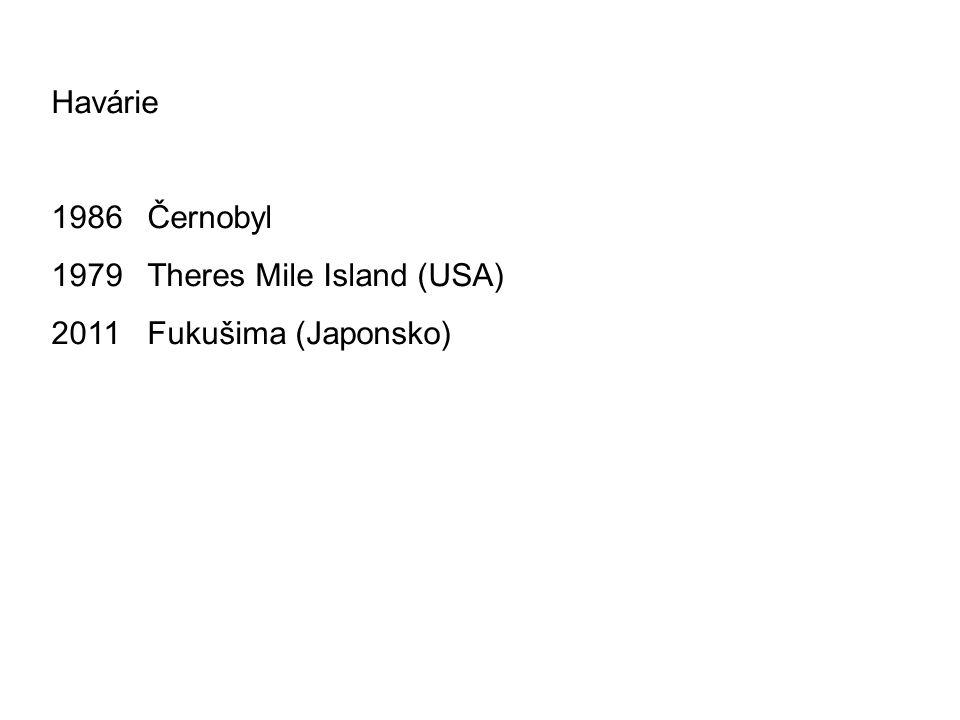 Havárie 1986 Černobyl 1979Theres Mile Island (USA) 2011Fukušima (Japonsko)