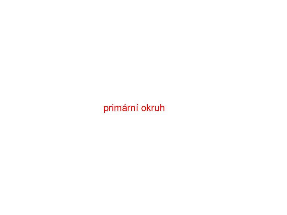 primární okruh