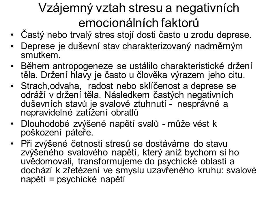Vzájemný vztah stresu a negativních emocionálních faktorů Častý nebo trvalý stres stojí dosti často u zrodu deprese. Deprese je duševní stav charakter