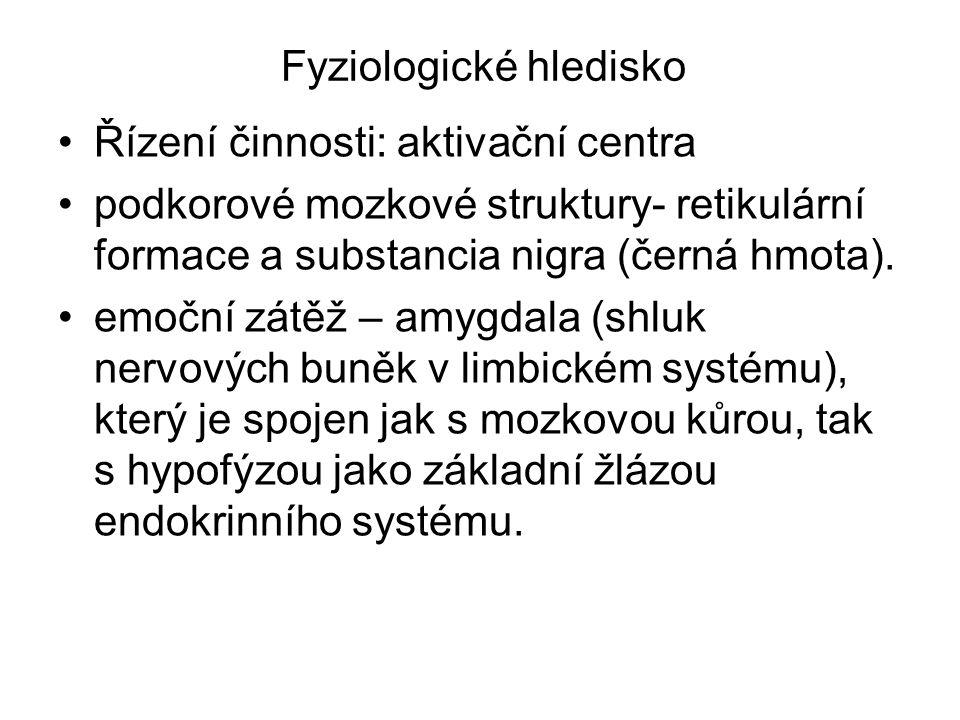 Fyziologické hledisko Řízení činnosti: aktivační centra podkorové mozkové struktury- retikulární formace a substancia nigra (černá hmota). emoční zátě