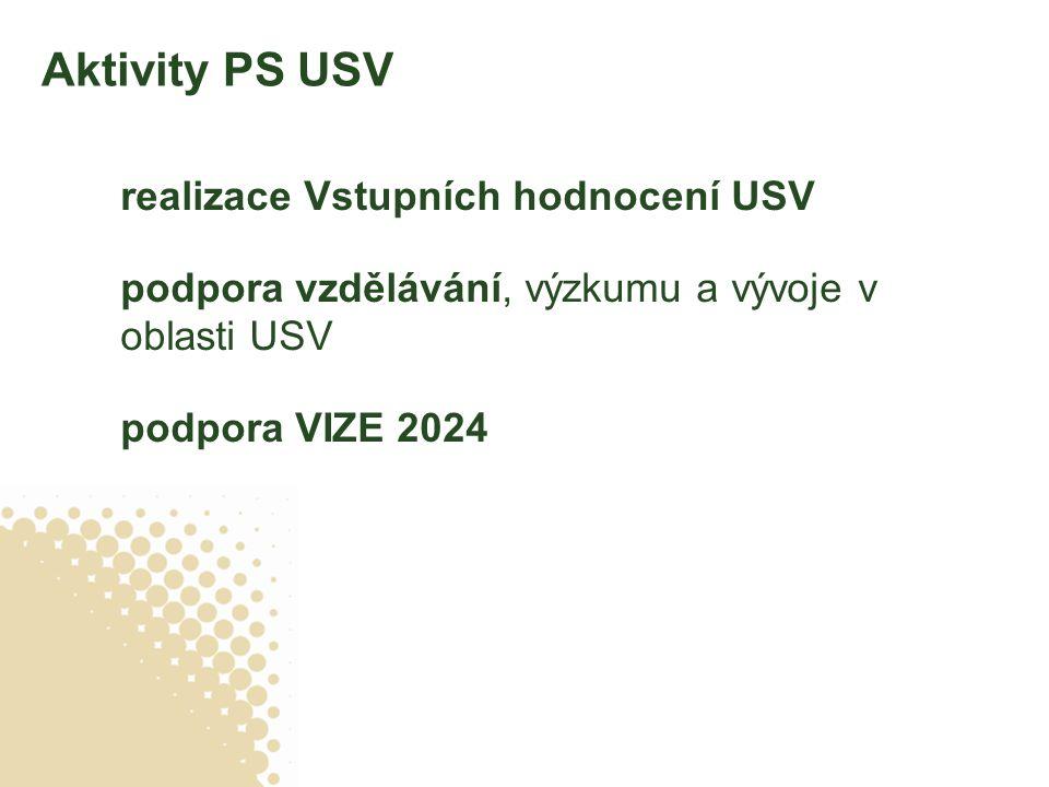 Aktivity PS USV realizace Vstupních hodnocení USV podpora vzdělávání, výzkumu a vývoje v oblasti USV podpora VIZE 2024