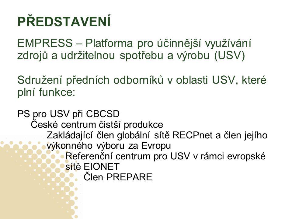 PŘEDSTAVENÍ EMPRESS – Platforma pro účinnější využívání zdrojů a udržitelnou spotřebu a výrobu (USV) Sdružení předních odborníků v oblasti USV, které plní funkce: PS pro USV při CBCSD České centrum čistší produkce Zakládající člen globální sítě RECPnet a člen jejího výkonného výboru za Evropu Referenční centrum pro USV v rámci evropské sítě EIONET Člen PREPARE 2