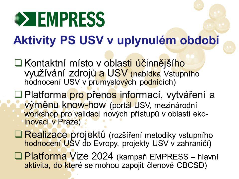 Aktivity PS USV v uplynulém období  Kontaktní místo v oblasti účinnějšího využívání zdrojů a USV (nabídka Vstupního hodnocení USV v průmyslových podnicích)  Platforma pro přenos informací, vytváření a výměnu know-how (portál USV, mezinárodní workshop pro validaci nových přístupů v oblasti eko- inovací v Praze)  Realizace projektů (rozšíření metodiky vstupního hodnocení USV do Evropy, projekty USV v zahraničí)  Platforma Vize 2024 (kampaň EMPRESS – hlavní aktivita, do které se mohou zapojit členové CBCSD)
