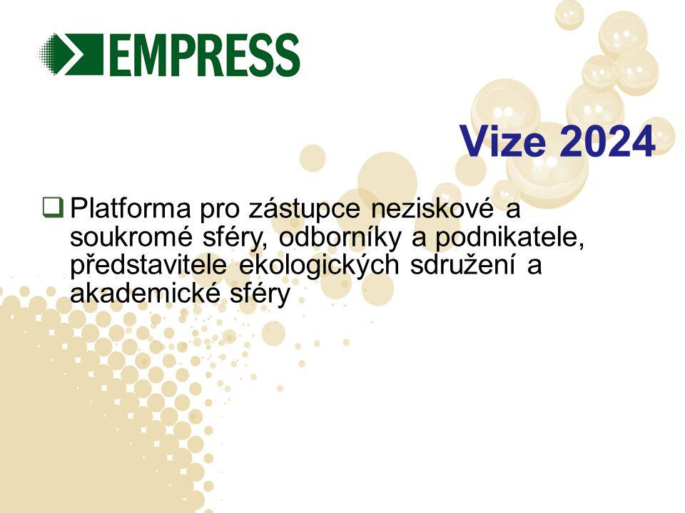 Vize 2024  Platforma pro zástupce neziskové a soukromé sféry, odborníky a podnikatele, představitele ekologických sdružení a akademické sféry