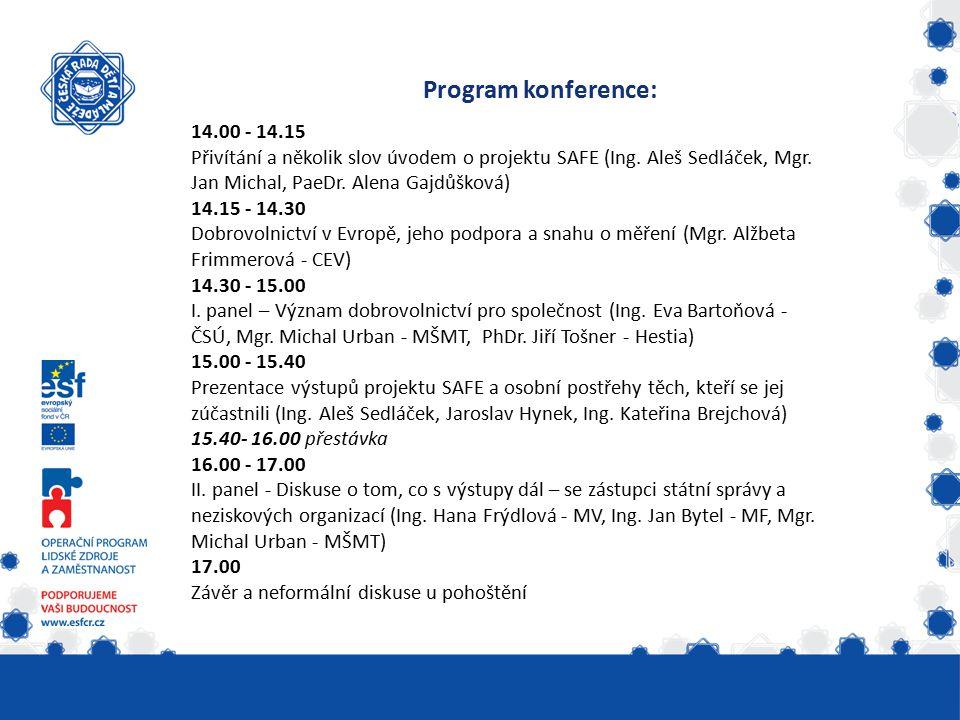 Program konference: 14.00 - 14.15 Přivítání a několik slov úvodem o projektu SAFE (Ing. Aleš Sedláček, Mgr. Jan Michal, PaeDr. Alena Gajdůšková) 14.15